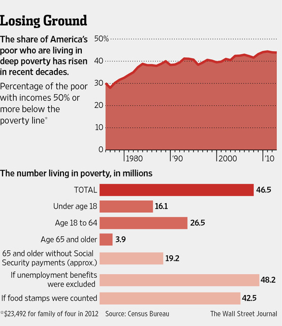 NA-BY430_Povert_G_20131010171504.jpg