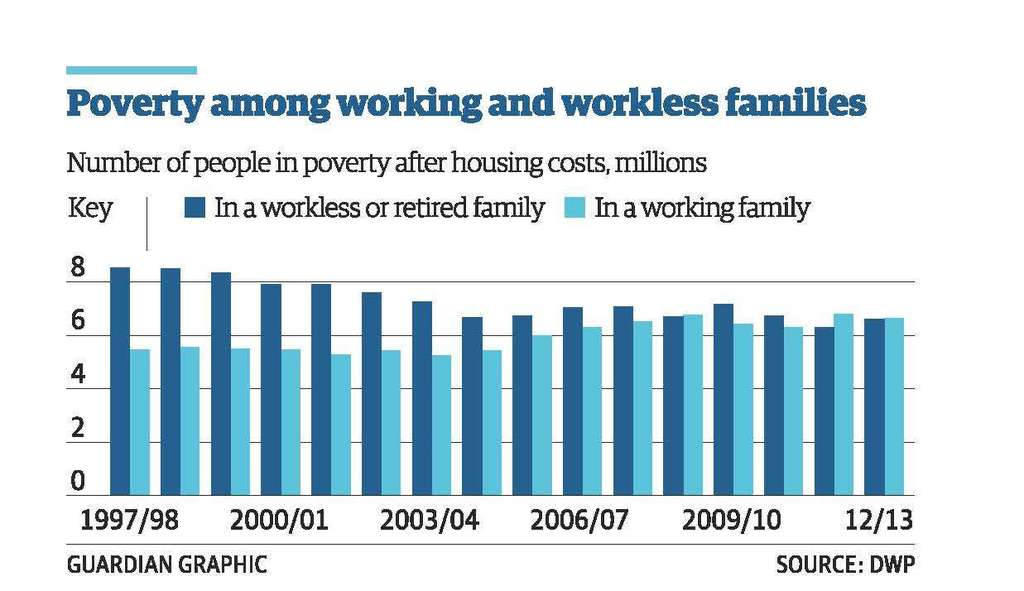 static.guim.co.uk_ni_1416821095410_Poverty-working-families.jpg